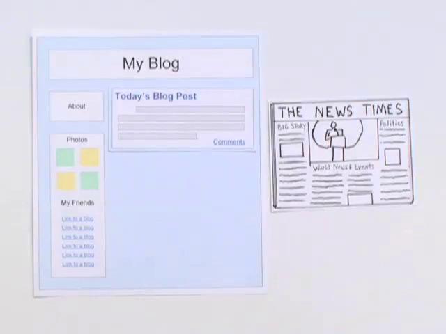 Blog spiegati da Common Craft