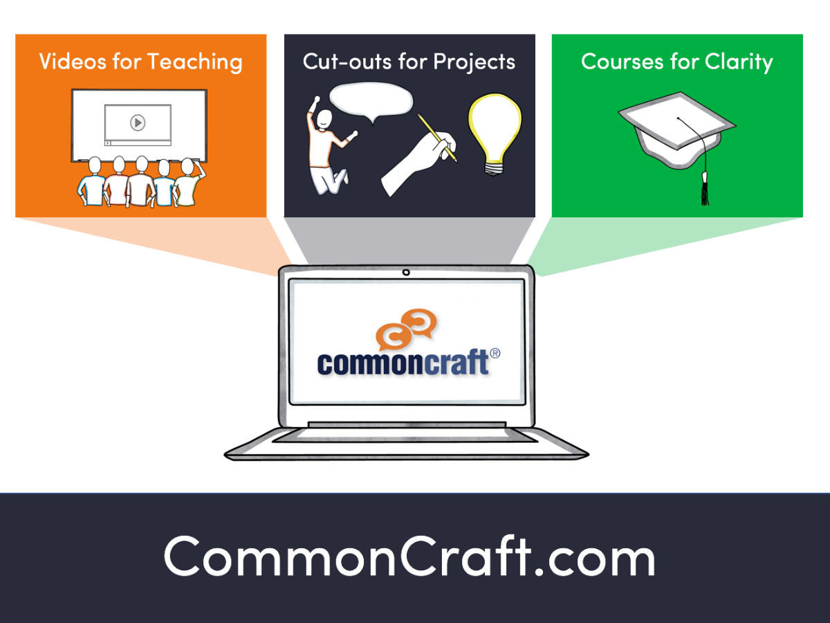 GoAnimate for Schools - Now with Common Craft Cut-outs