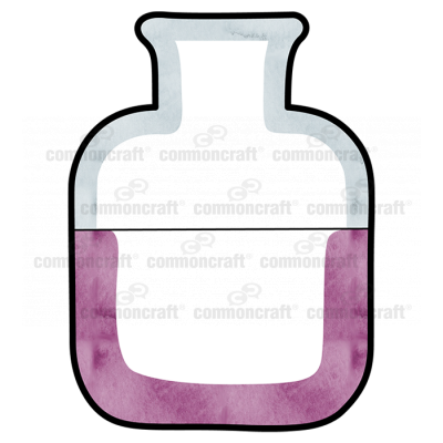 Bottle Liquid