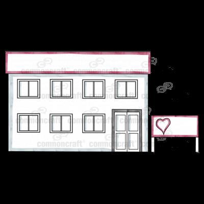 Company Heart Sign