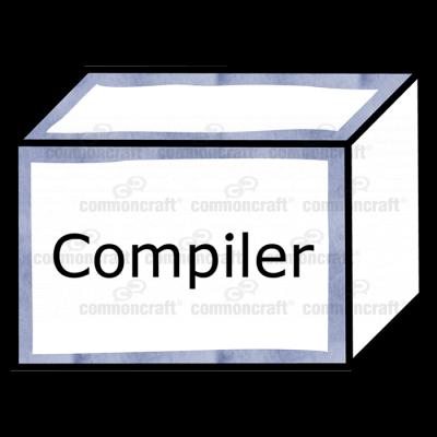 Compiler Box Concept