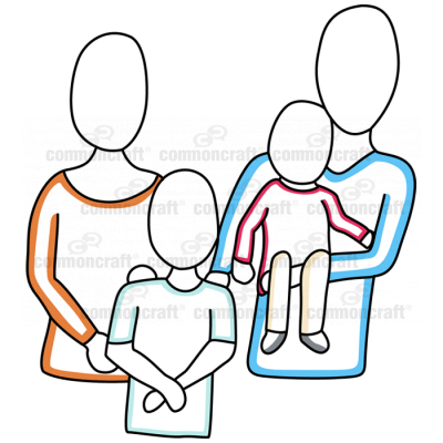 Family Waist