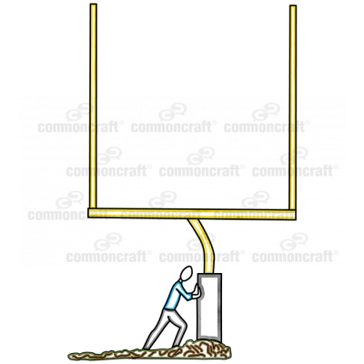 Moving Goal Post