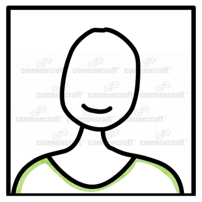 Portrait Icon Headshot Green