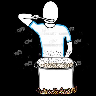 Tasting Pot