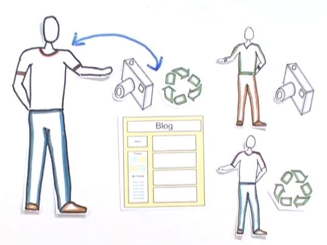 Blogs (ES)