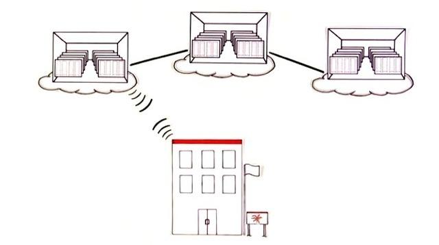 コモンクラフトによるクラウドコンピューティンの説明