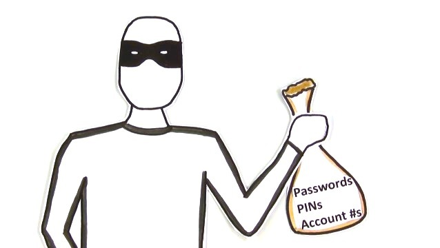 コモンクラフトによるフィッシング詐欺の説明
