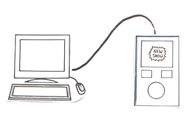 コモンクラフトによるPodcasting の説明