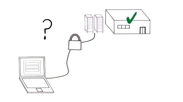 コモンクラフトによる安全なウェブサイトの説明