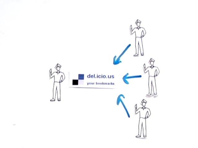 コモンクラフトによるSocial Bookmarkingの説明