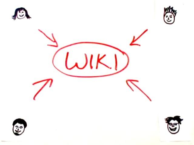 Les wikis en langage simple