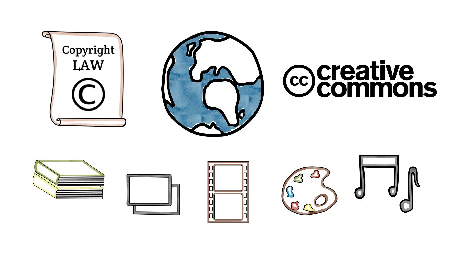 copyright and creative commons explained by common craft video